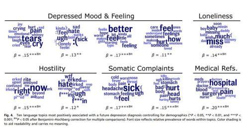 fb yazısı ve depresyon
